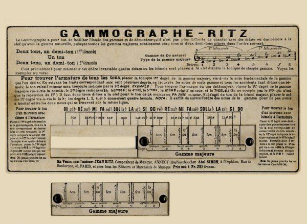 gammographe Jean Ritz - roymodus