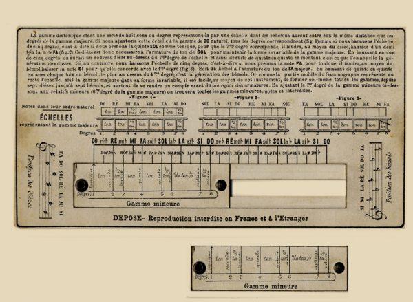 gammographe gamme mineure Jean Ritz - roymodus